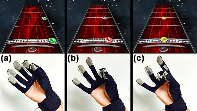 Figure 1. MusicGlove device used in study. Users are visually cued by scrolling notes on screen (top) to make specific grips in time with popular songs, similar to the video game Guitar Hero. Grips include (a) key pinch grip; (b) pincer grip; and (c) finger-thumb opposition with second, third, and fourth fingers. During gameplay, the user must complete the cued grip when a colored note passes over the starred strip shown at bottom of the game screen (time window of about 800 ms). If the user is successful, the colored note disappears, providing visual feedback. If the user is unsuccessful, a beep is played, providing auditory feedback.