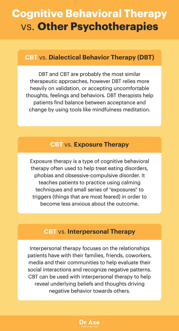 [WEB SITE] Cognitive Behavioral Therapy Benefits & Techniques
