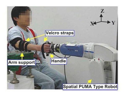 Pictured here is the experimental setup for the estimation of the 3 DOF human forearm and wrist impedance. (Photo courtesy of UNIST)