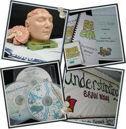 ABI education materials