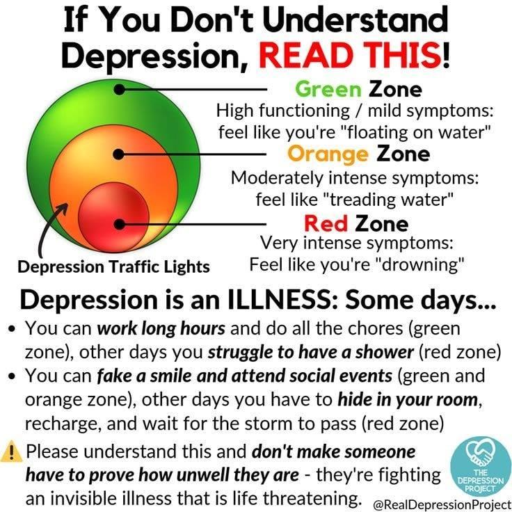 Depression Info
